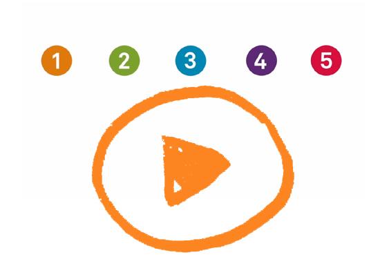 Film: In 5 Schritten zur Berufsfindung